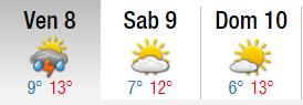 Le previsioni meteo per il fine settimana!